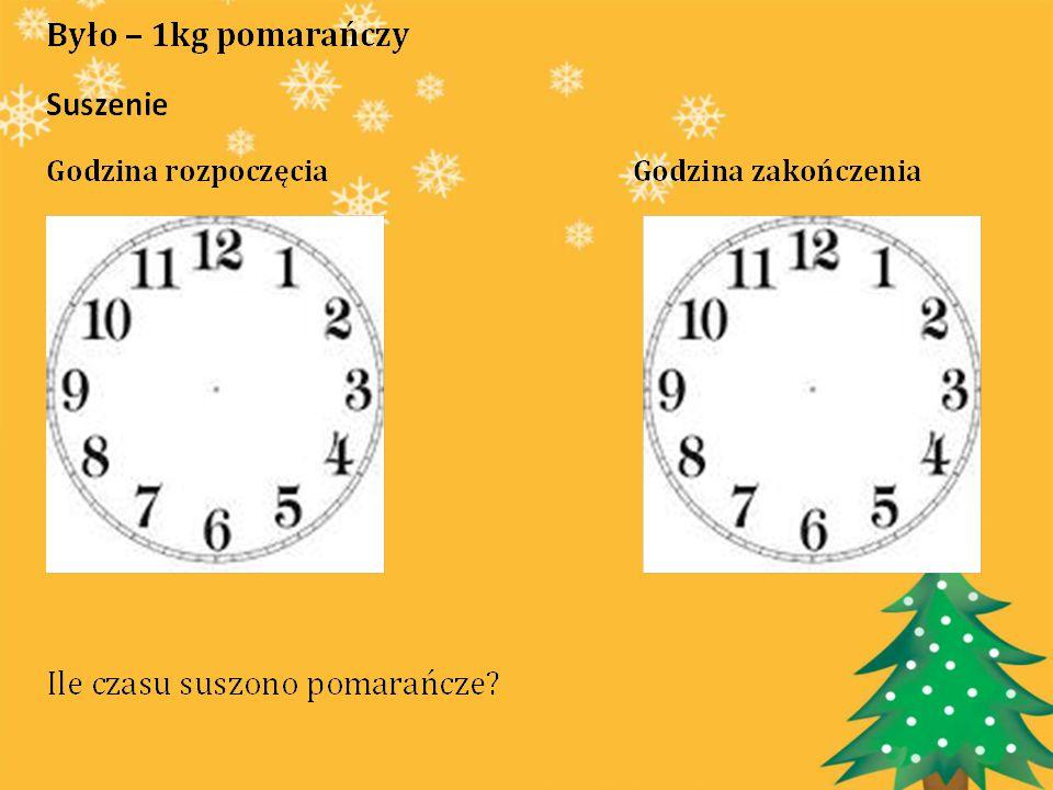 Było – 1kg pomarańczy Suszenie Godzina rozpoczęcia Godzina zakończenia Ile czasu suszono pomarańcze?