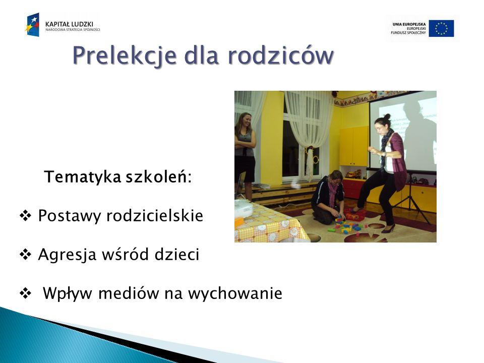 Prelekcje dla rodziców Tematyka szkoleń:  Postawy rodzicielskie  Agresja wśród dzieci  Wpływ mediów na wychowanie