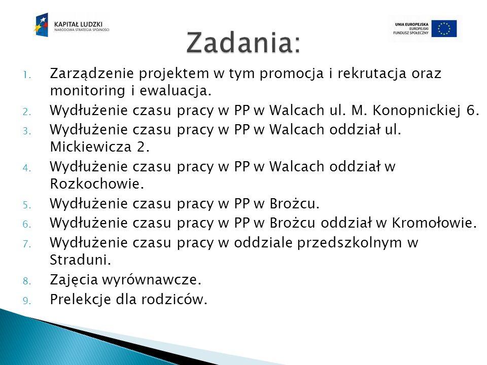 1. Zarządzenie projektem w tym promocja i rekrutacja oraz monitoring i ewaluacja.
