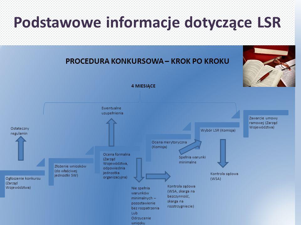 PROCEDURA KONKURSOWA – KROK PO KROKU Ogłoszenie konkursu (Zarząd Województwa) Złożenie wniosków (do właściwej jednostki SW) Ocena formalna (Zarząd Woj