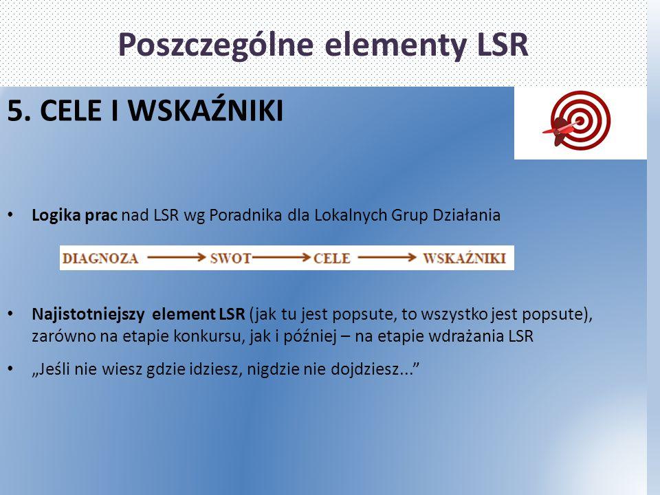 Poszczególne elementy LSR 5. CELE I WSKAŹNIKI Logika prac nad LSR wg Poradnika dla Lokalnych Grup Działania Najistotniejszy element LSR (jak tu jest p