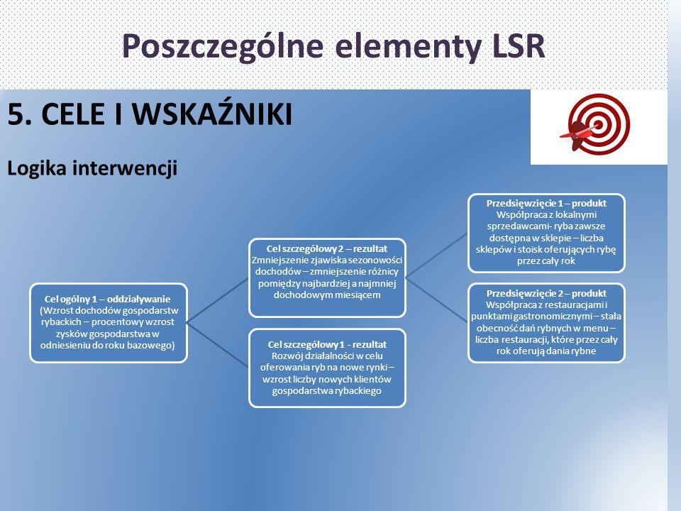 Poszczególne elementy LSR 5. CELE I WSKAŹNIKI Logika interwencji Cel ogólny 1 – oddziaływanie (Wzrost dochodów gospodarstw rybackich – procentowy wzro