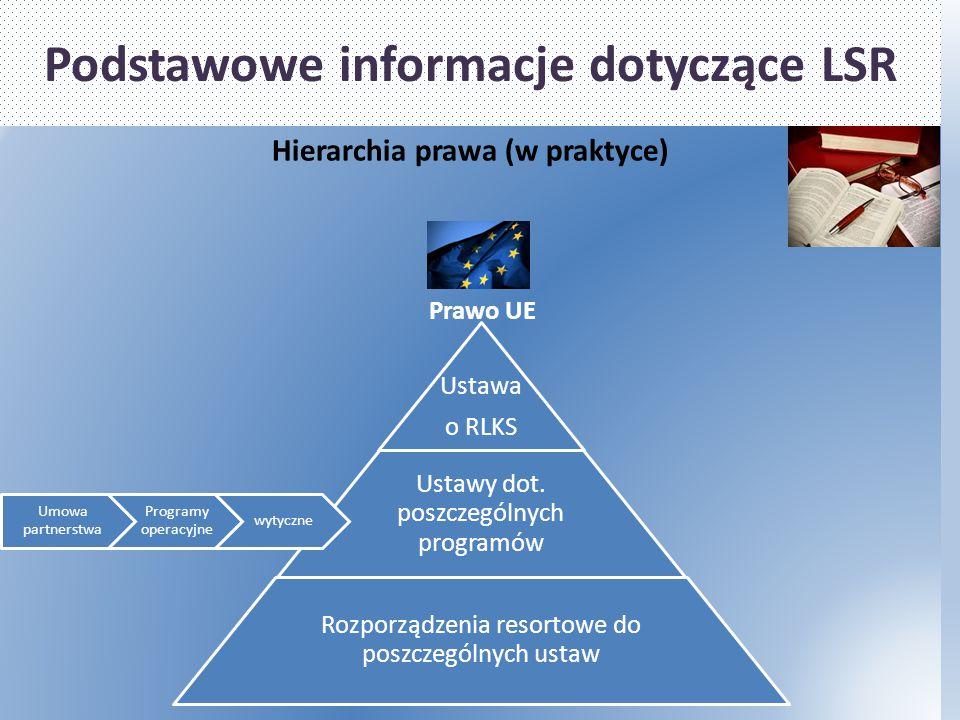 Podstawowe informacje dotyczące LSR Hierarchia prawa (w praktyce) Ustawa o RLKS Ustawy dot. poszczególnych programów Rozporządzenia resortowe do poszc