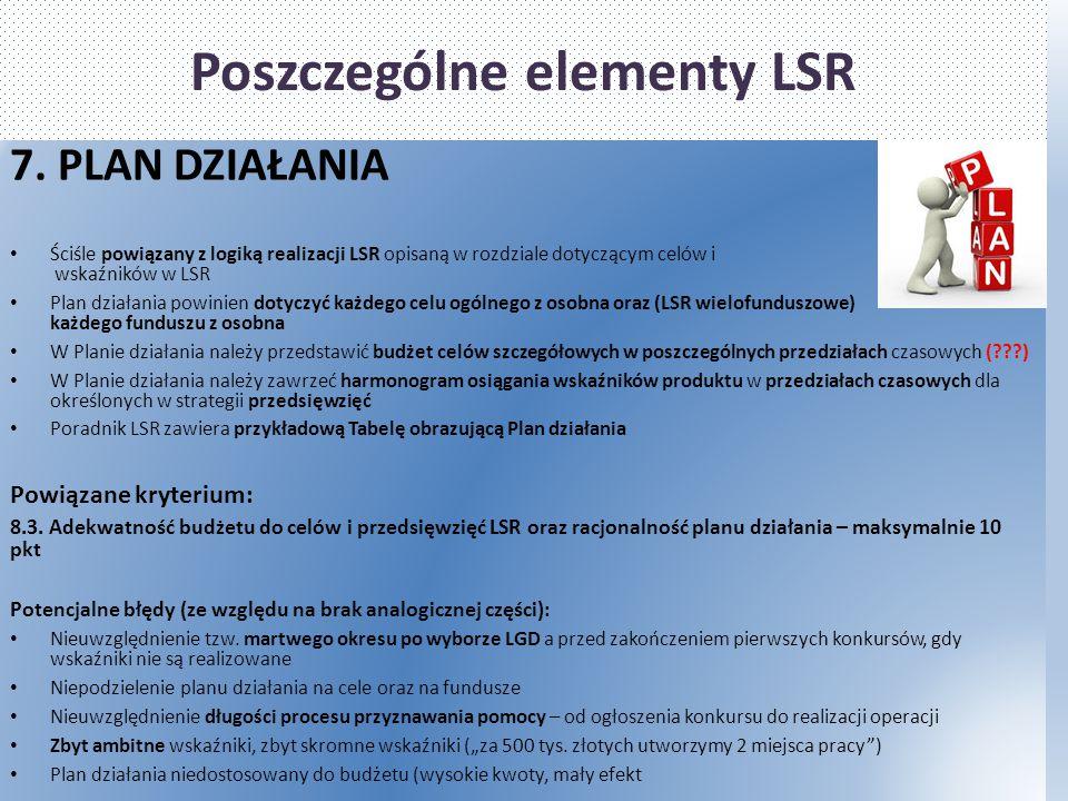 Poszczególne elementy LSR 7. PLAN DZIAŁANIA Ściśle powiązany z logiką realizacji LSR opisaną w rozdziale dotyczącym celów i wskaźników w LSR Plan dzia