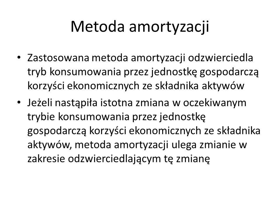 Metoda amortyzacji Zastosowana metoda amortyzacji odzwierciedla tryb konsumowania przez jednostkę gospodarczą korzyści ekonomicznych ze składnika akty