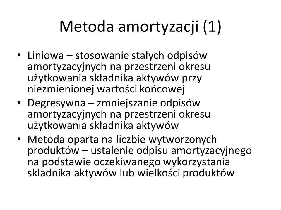 Metoda amortyzacji (1) Liniowa – stosowanie stałych odpisów amortyzacyjnych na przestrzeni okresu użytkowania składnika aktywów przy niezmienionej war