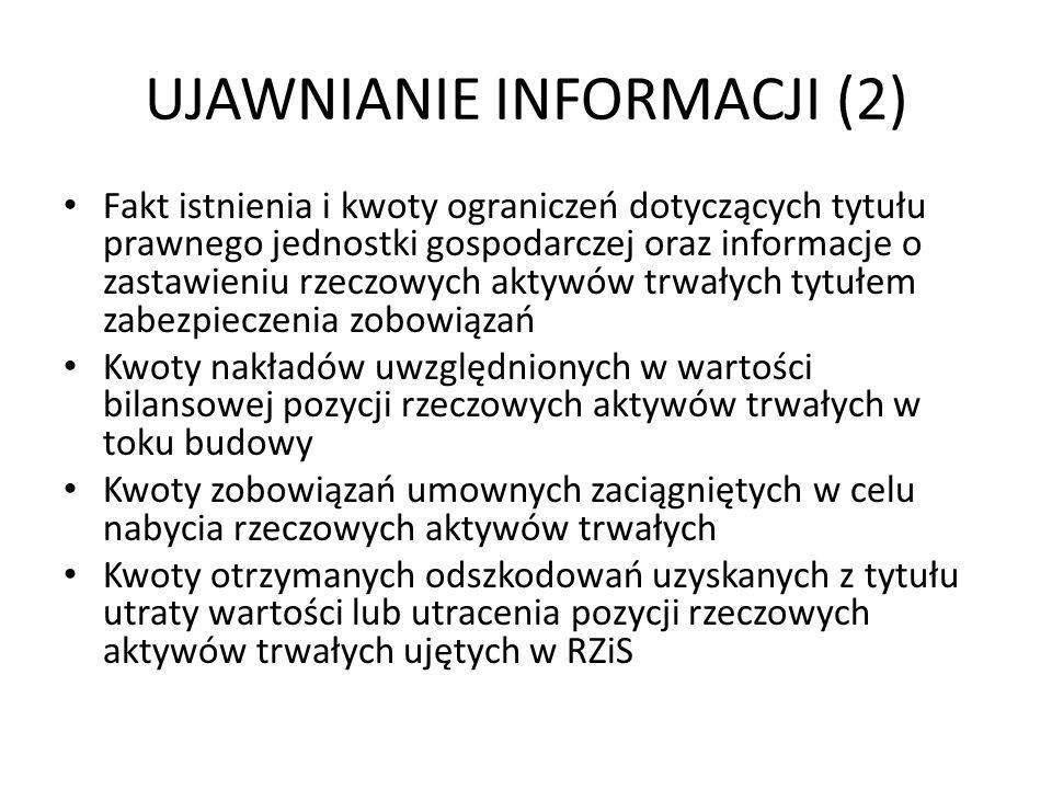 UJAWNIANIE INFORMACJI (2) Fakt istnienia i kwoty ograniczeń dotyczących tytułu prawnego jednostki gospodarczej oraz informacje o zastawieniu rzeczowyc