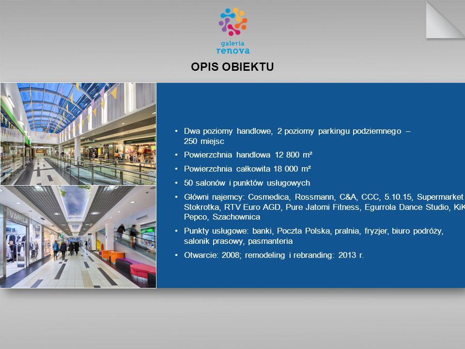 OPIS OBIEKTU Dwa poziomy handlowe, 2 poziomy parkingu podziemnego – 250 miejsc Powierzchnia handlowa 12 800 m² Powierzchnia całkowita 18 000 m² 50 salonów i punktów usługowych Główni najemcy: Cosmedica, Rossmann, C&A, CCC, 5.10.15, Supermarket Stokrotka, RTV Euro AGD, Pure Jatomi Fitness, Egurrola Dance Studio, KiK, Pepco, Szachownica Punkty usługowe: banki, Poczta Polska, pralnia, fryzjer, biuro podróży, salonik prasowy, pasmanteria Otwarcie: 2008; remodeling i rebranding: 2013 r.