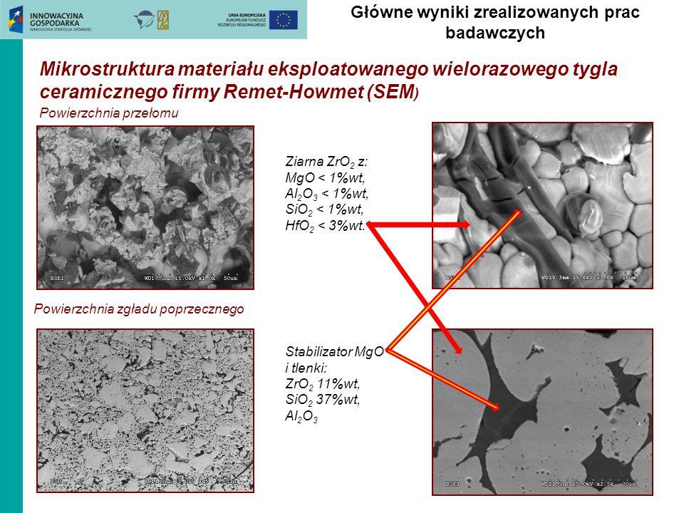 Mikrostruktura materiału eksploatowanego wielorazowego tygla ceramicznego firmy Remet-Howmet (SEM ) Główne wyniki zrealizowanych prac badawczych Powie