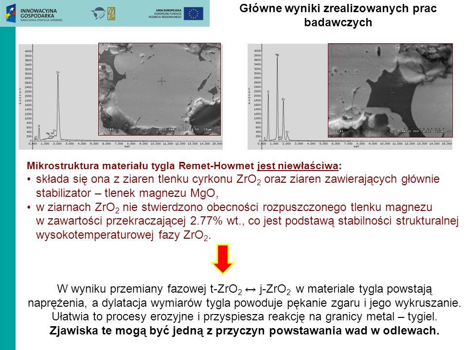 Mikrostruktura materiału tygla Remet-Howmet jest niewłaściwa: składa się ona z ziaren tlenku cyrkonu ZrO 2 oraz ziaren zawierających głównie stabiliza