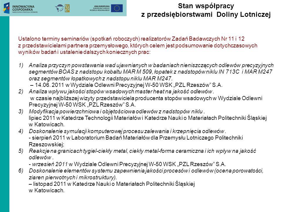 Stan współpracy z przedsiębiorstwami Doliny Lotniczej Ustalono terminy seminariów (spotkań roboczych) realizatorów Zadań Badawczych Nr 11 i 12 z przed