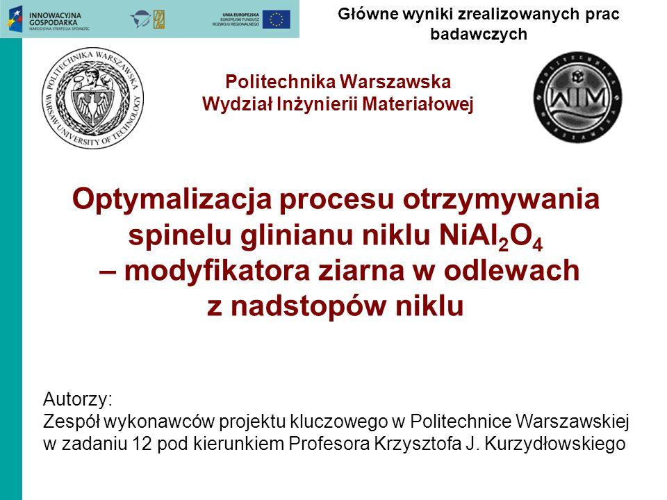 Główne wyniki zrealizowanych prac badawczych Politechnika Warszawska Wydział Inżynierii Materiałowej Optymalizacja procesu otrzymywania spinelu glinia