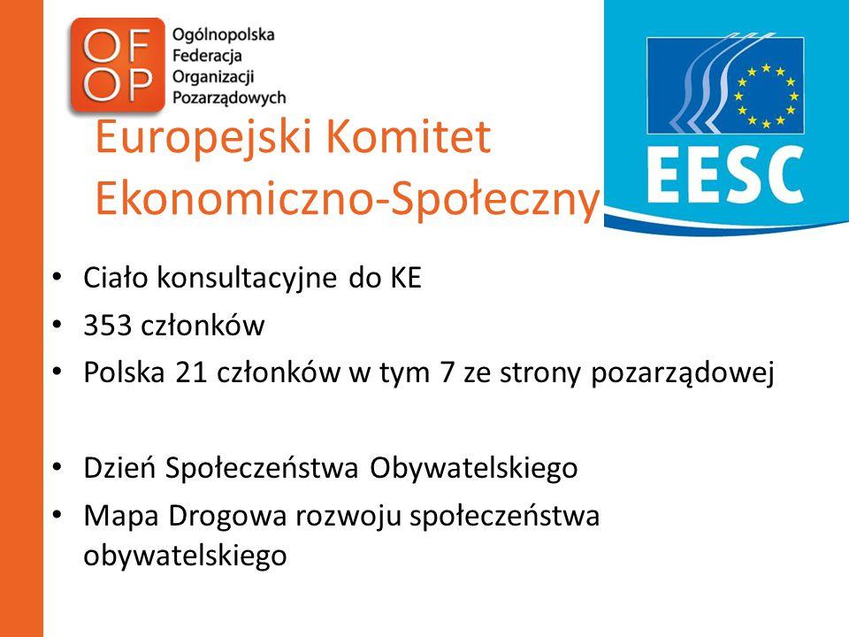 Europejski Komitet Ekonomiczno-Społeczny Ciało konsultacyjne do KE 353 członków Polska 21 członków w tym 7 ze strony pozarządowej Dzień Społeczeństwa Obywatelskiego Mapa Drogowa rozwoju społeczeństwa obywatelskiego