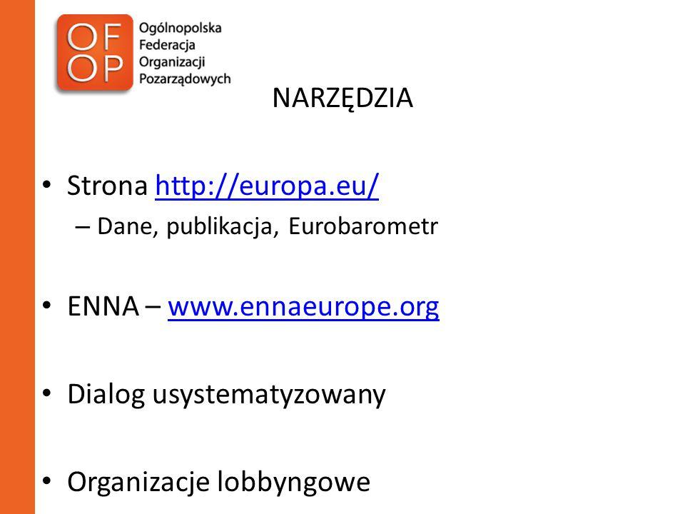 NARZĘDZIA Strona http://europa.eu/http://europa.eu/ – Dane, publikacja, Eurobarometr ENNA – www.ennaeurope.orgwww.ennaeurope.org Dialog usystematyzowany Organizacje lobbyngowe