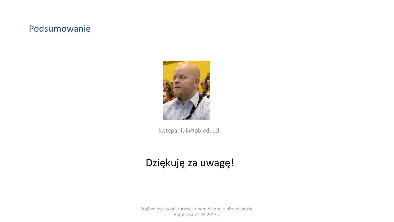 Regionalny rozwój turystyki: administracja-biznes-nauka, Hajnówka 27.05.2015 r.