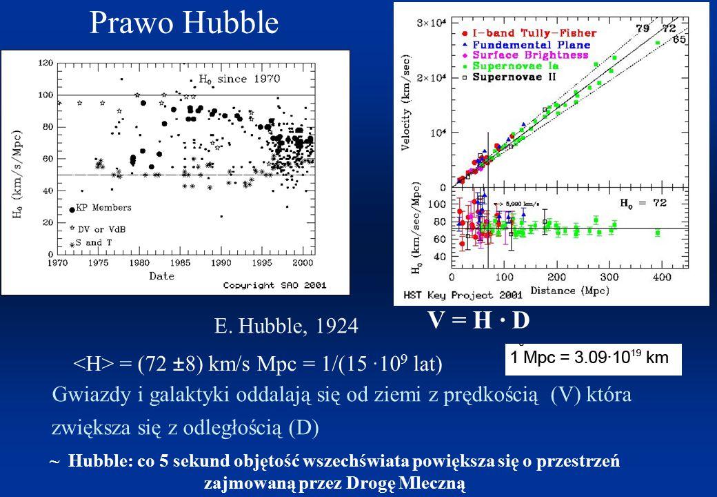 """Wyznaczenie odległości -cefeidy - Porównanie jasności obserwowanej z kalibrowaną z okresu zmian jasności Standardowe """" świece """" w astronomi L = L 0 /4"""