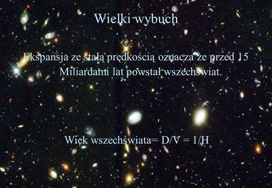 Prawo Hubble Gwiazdy i galaktyki oddalają się od ziemi z prędkością (V) która zwiększa się z odległością (D) = (72 ±8) km/s Mpc = 1/(15 ·10 9 lat) E.