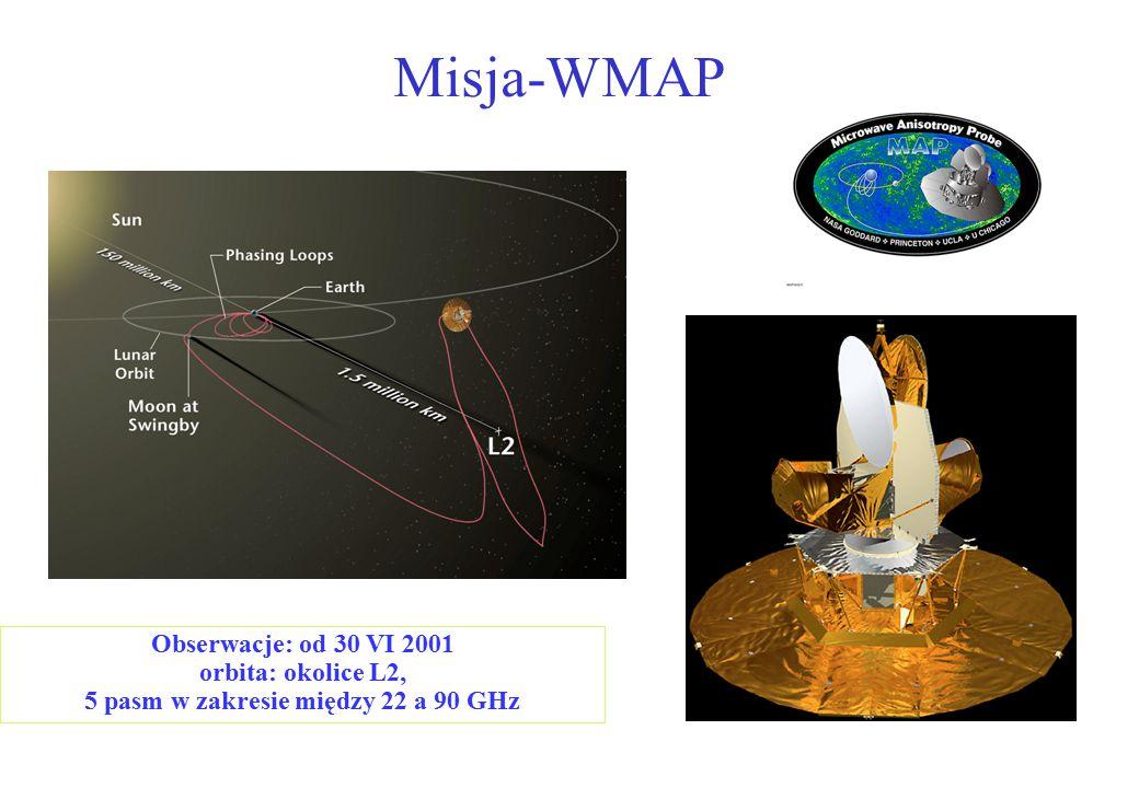 Pozostalość po wybuchu-poświata… promieniowanie ciała doskonale czarnego o T=2.725 K 2001-2006 Satelita WMAP odstępstwa od T=2.725 w skali 0.0002K ! P