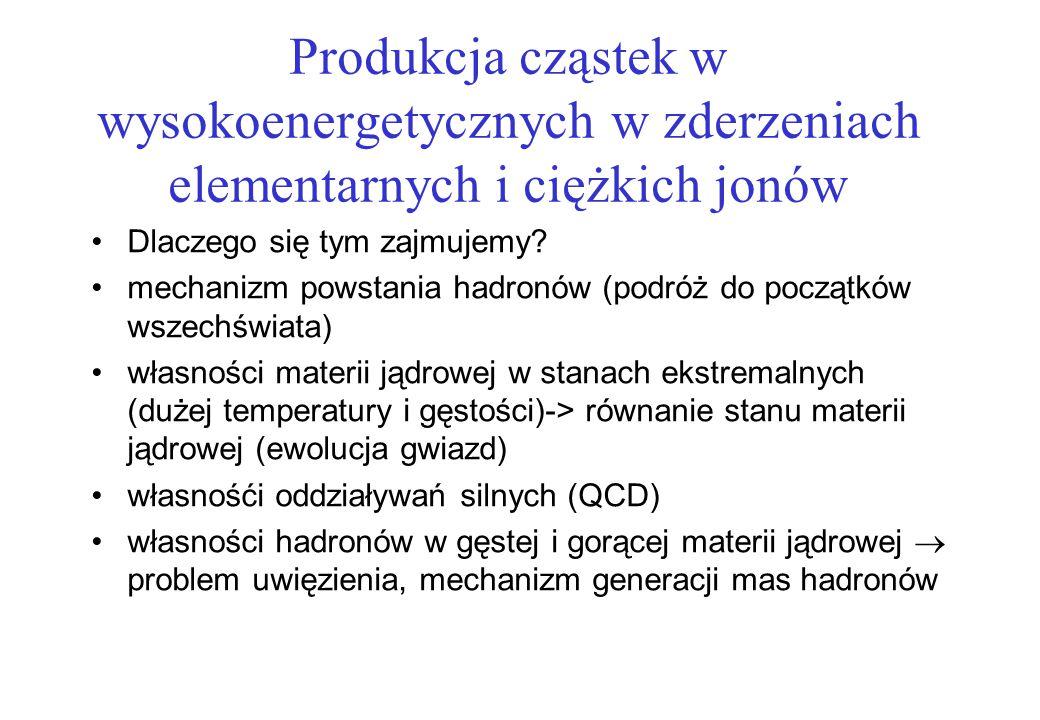 Program I) Ogólny opis produkcji cząstek: zmienne kinematyczne opisujące produkcję cząstek oraz metody ich identyfikacji ogólna charakterystyka obszar
