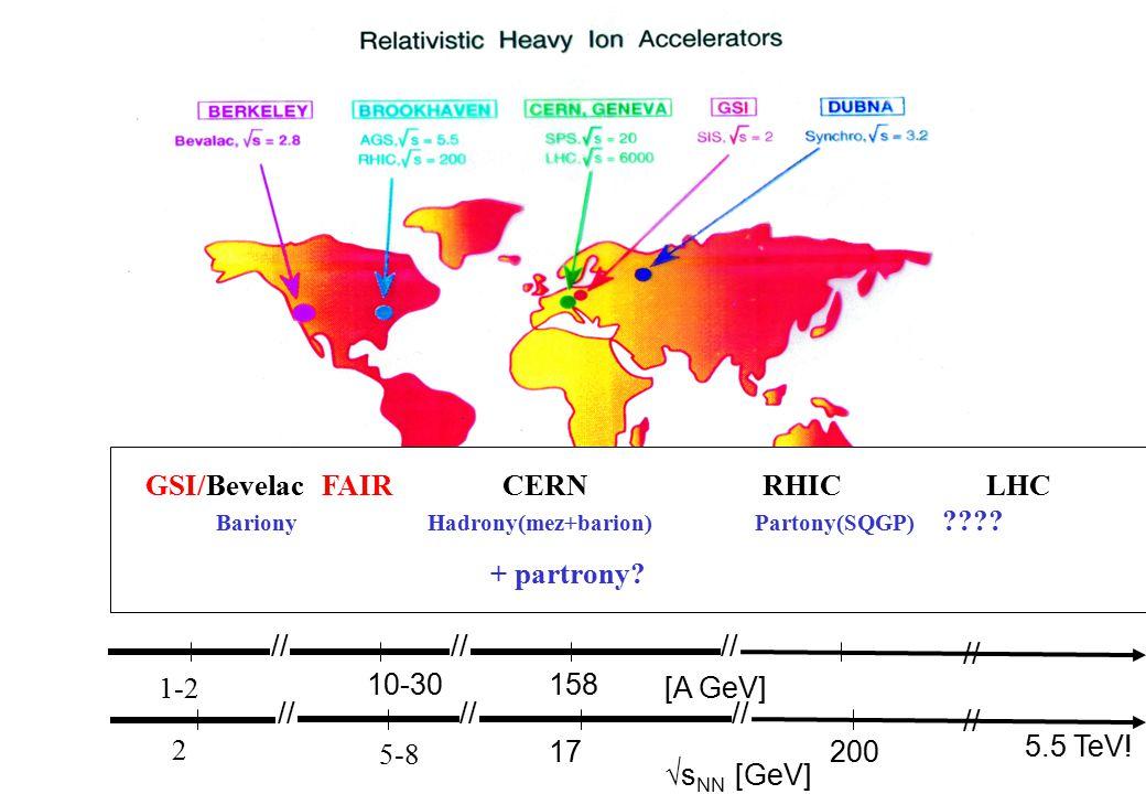 "Charakterystyka ""mikro-wybuchu"" 130 MeV Energia wiązki prprędkość rozsz. [v/c] Temperatura [MeV]"