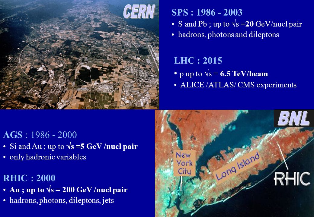 GSI-FAIR (od 2018) SIS 100 U 28+ 2.7 GeV/u 10 12 ions/s protons 30 GeV 2.8x10 13 /s 2T (4T/s) magnets SIS 300 U 92+ 34 GeV/u 10 10 s 6T (1T/s) magnets