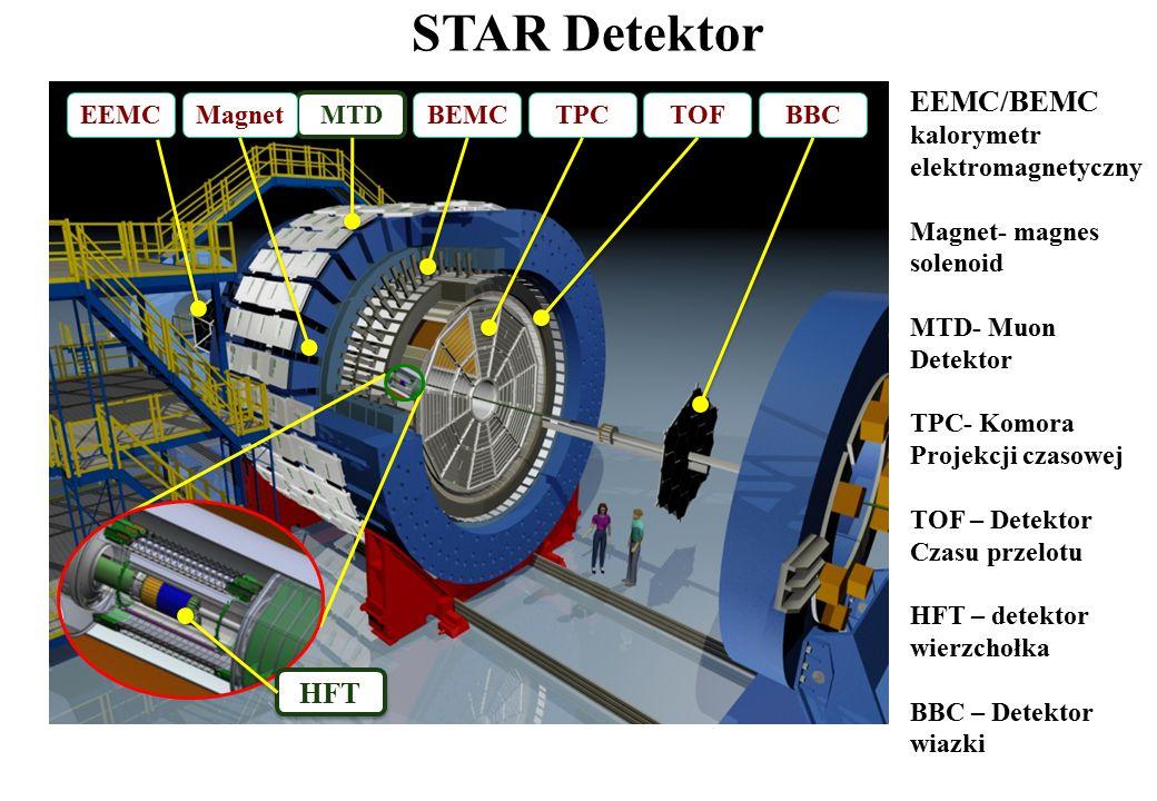 Detektory Cerenkova