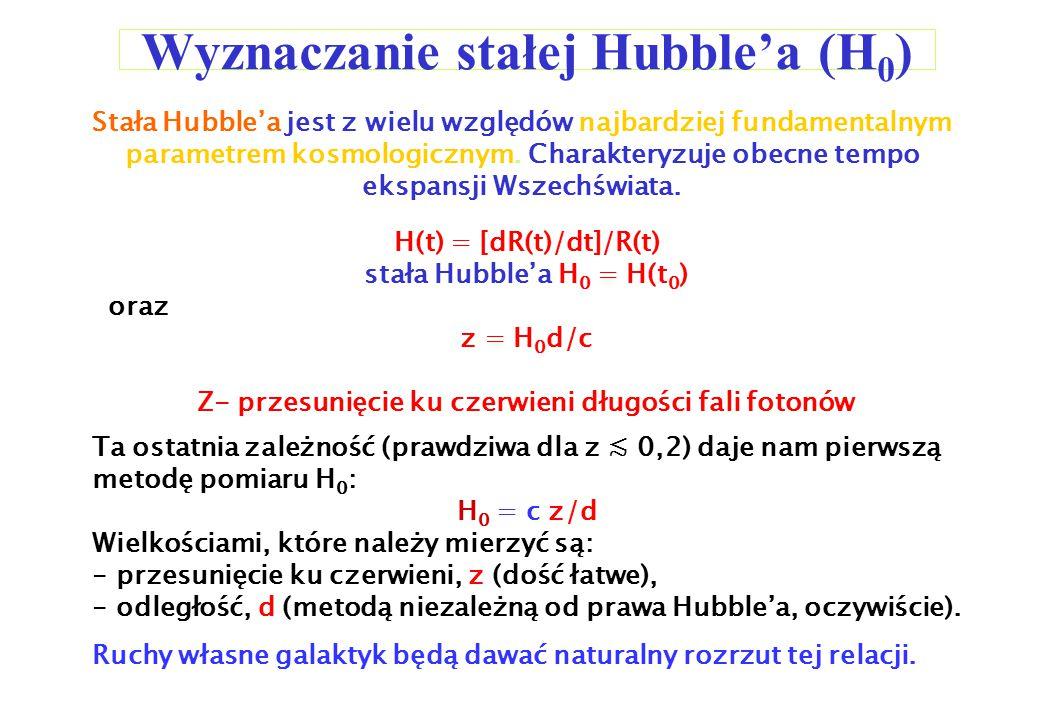 Wyznaczanie stałej Hubble'a (H 0 ) H(t) = [dR(t)/dt]/R(t) stała Hubble'a H 0 = H(t 0 ) oraz z = H 0 d/c Z- przesunięcie ku czerwieni długości fali fotonów Stała Hubble'a jest z wielu względów najbardziej fundamentalnym parametrem kosmologicznym.