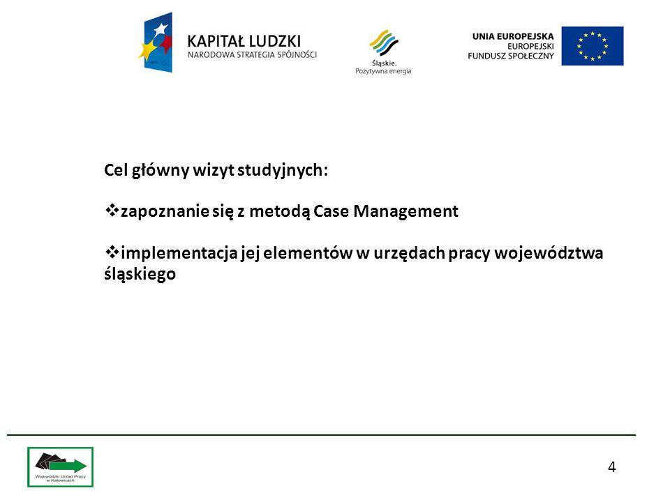 4 Cel główny wizyt studyjnych:  zapoznanie się z metodą Case Management  implementacja jej elementów w urzędach pracy województwa śląskiego