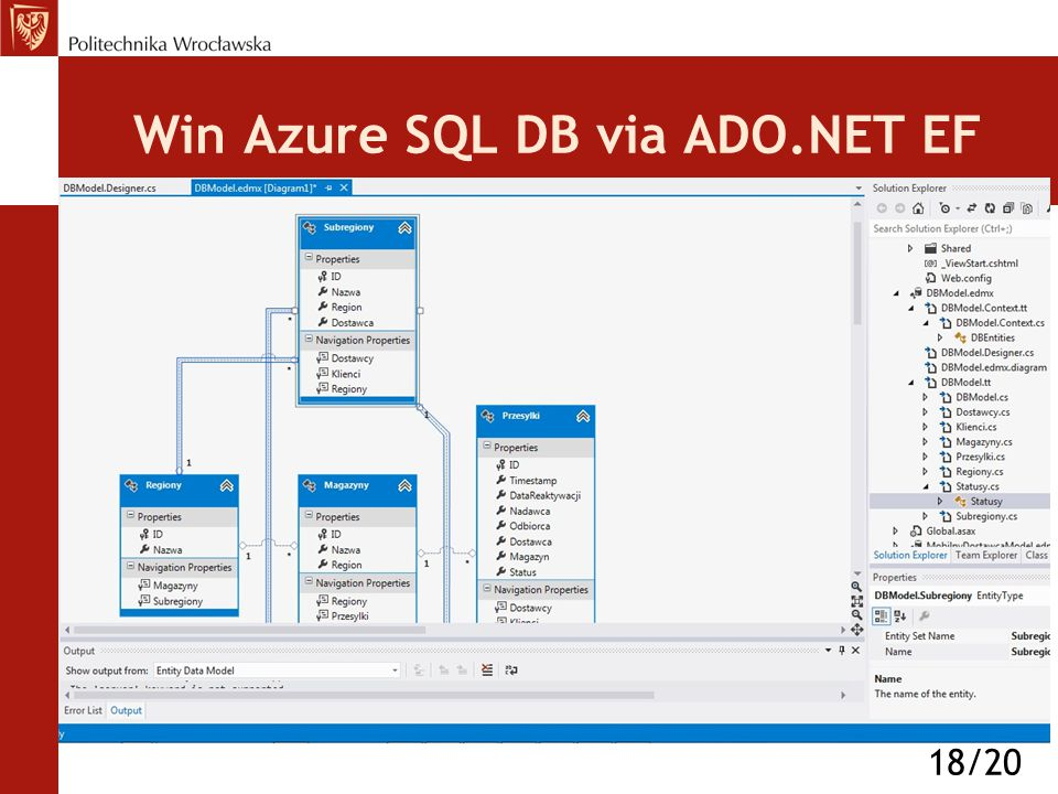 Win Azure SQL DB via ADO.NET EF 18/20