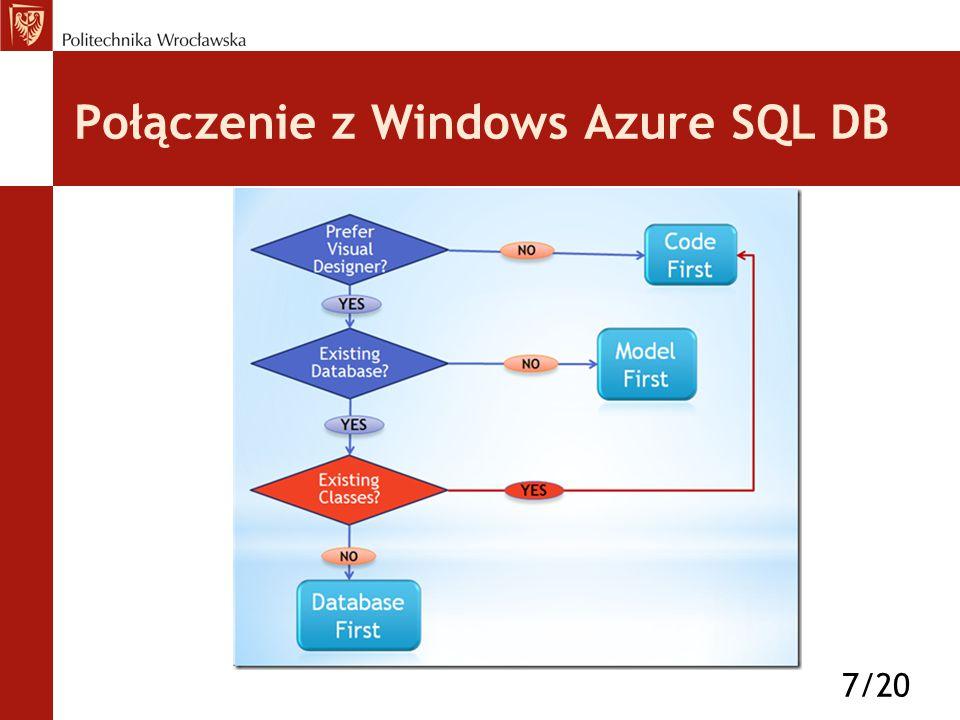 Win Azure SQL DB via ADO.NET EF 18/20