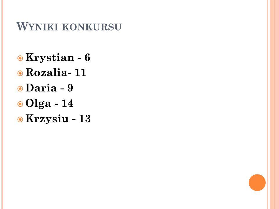 W YNIKI KONKURSU  Krystian - 6  Rozalia- 11  Daria - 9  Olga - 14  Krzysiu - 13