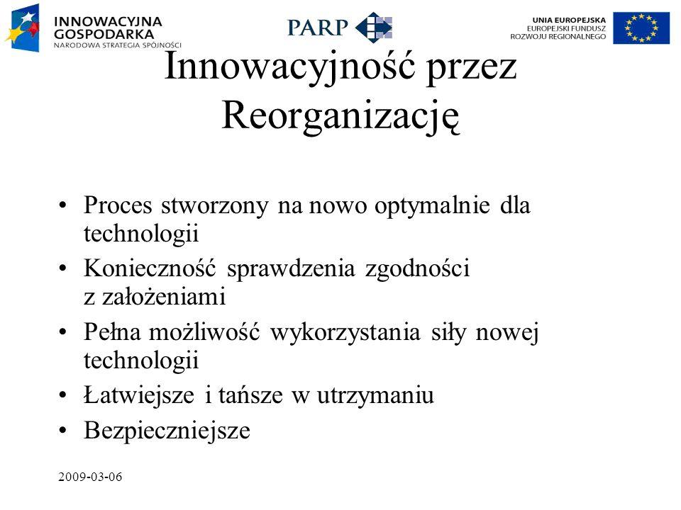 2009-03-06 Innowacyjność przez Reorganizację Proces stworzony na nowo optymalnie dla technologii Konieczność sprawdzenia zgodności z założeniami Pełna możliwość wykorzystania siły nowej technologii Łatwiejsze i tańsze w utrzymaniu Bezpieczniejsze