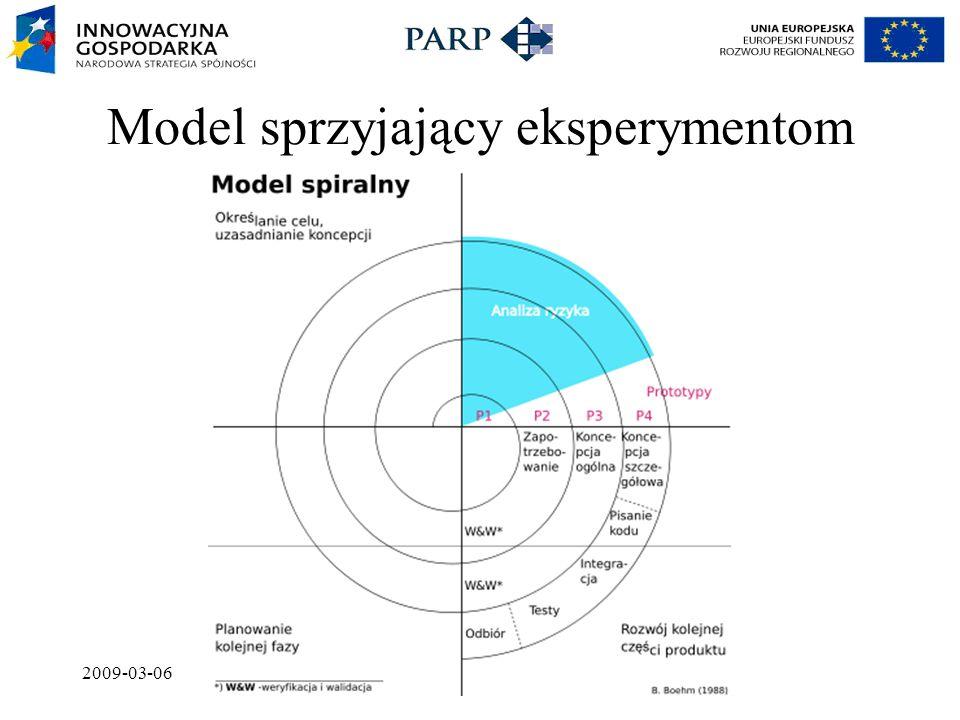 2009-03-06 Model sprzyjający eksperymentom