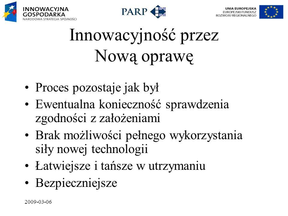 2009-03-06 Innowacyjność przez Modernizację Proces poprawiony i dostosowany (zoptymalizowany) Konieczność sprawdzenia zgodności z założeniami Znacznie większa możliwości wykorzystania siły nowej technologii Łatwiejsze i tańsze w utrzymaniu Bezpieczniejsze