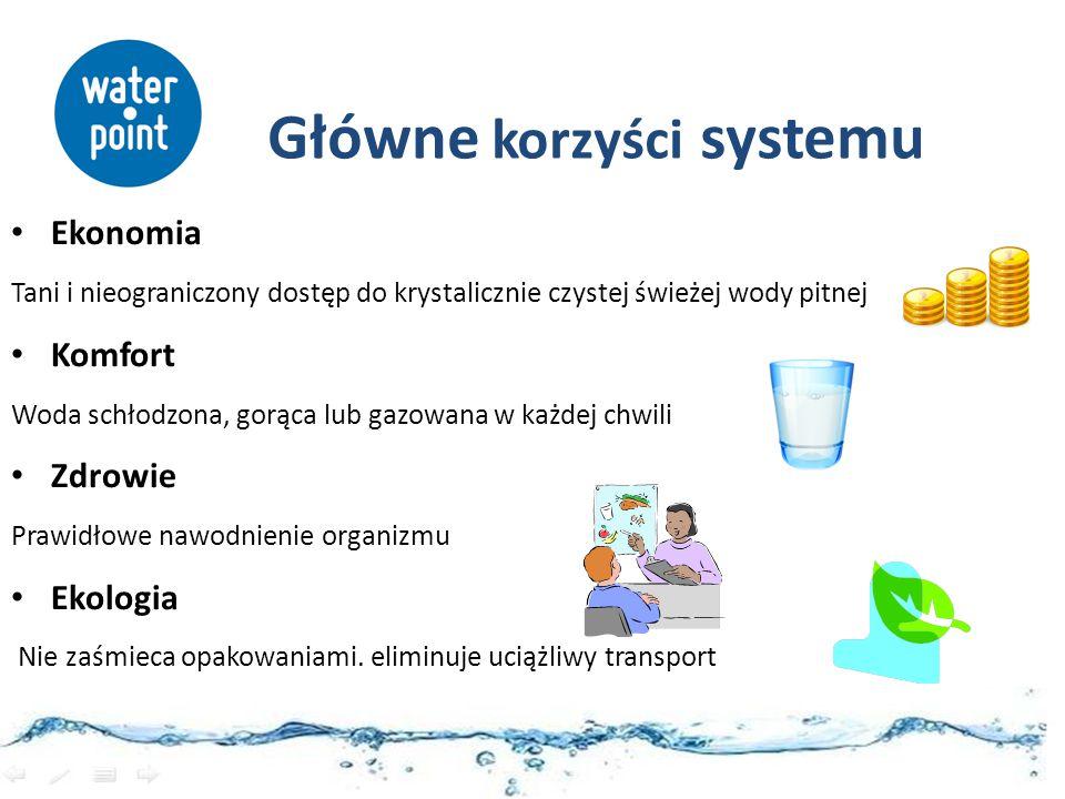 Główne korzyści systemu Ekonomia Tani i nieograniczony dostęp do krystalicznie czystej świeżej wody pitnej Komfort Woda schłodzona, gorąca lub gazowan