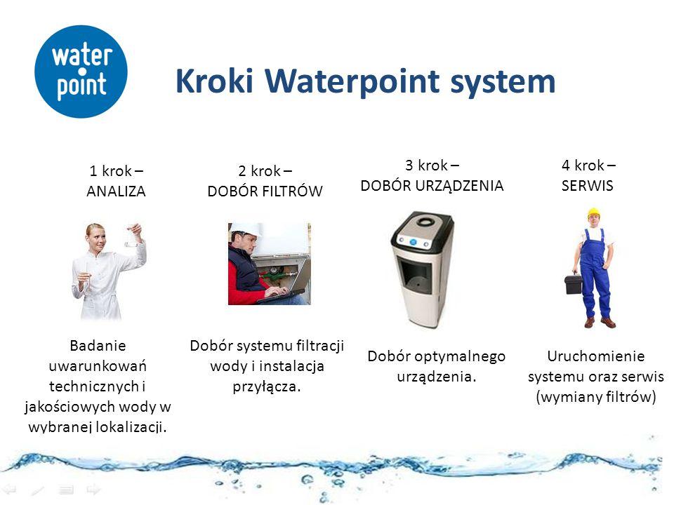 Kroki Waterpoint system 1 krok – ANALIZA Badanie uwarunkowań technicznych i jakościowych wody w wybranej lokalizacji. 2 krok – DOBÓR FILTRÓW Dobór sys