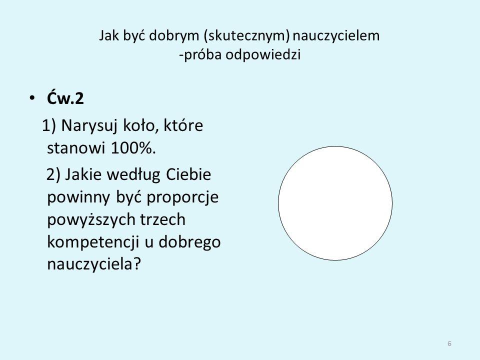 Jak być dobrym (skutecznym) nauczycielem -próba odpowiedzi Ćw.2 1) Narysuj koło, które stanowi 100%.