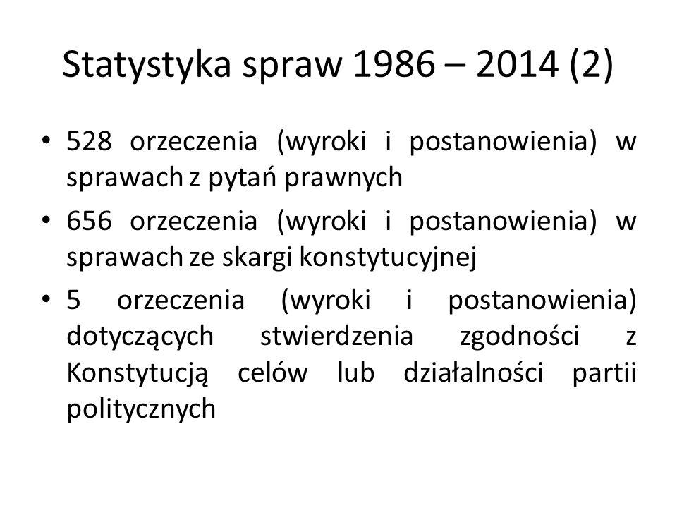 Statystyka spraw 1986 – 2014 (2) 528 orzeczenia (wyroki i postanowienia) w sprawach z pytań prawnych 656 orzeczenia (wyroki i postanowienia) w sprawac