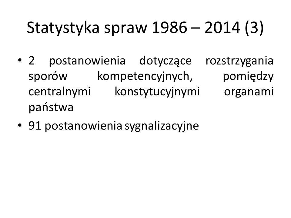 Statystyka spraw 1986 – 2014 (3) 2 postanowienia dotyczące rozstrzygania sporów kompetencyjnych, pomiędzy centralnymi konstytucyjnymi organami państwa