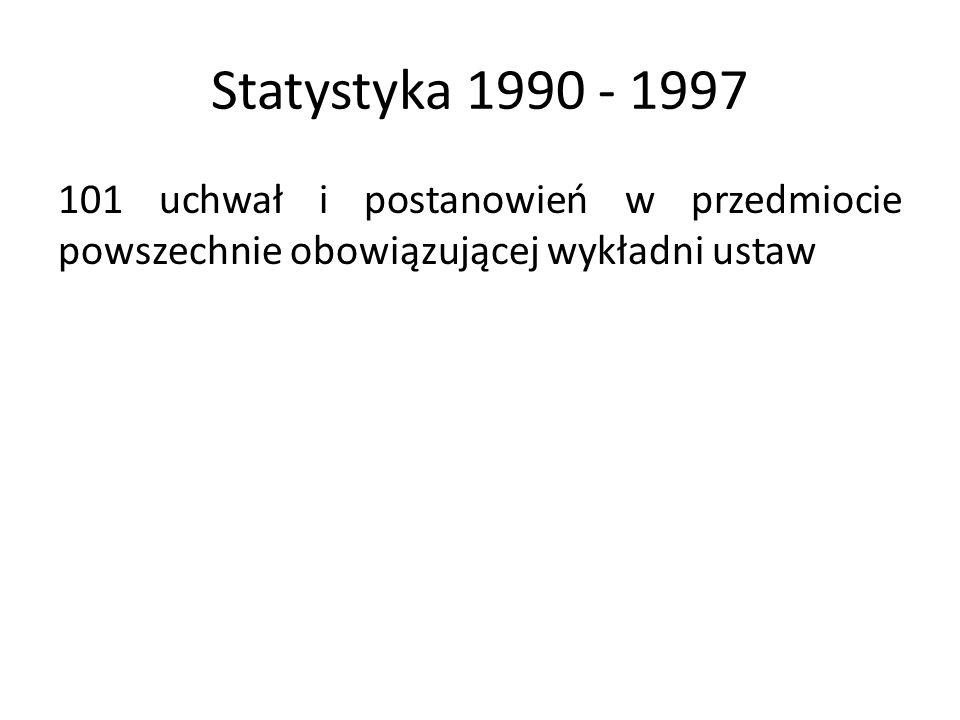 Statystyka 1990 - 1997 101 uchwał i postanowień w przedmiocie powszechnie obowiązującej wykładni ustaw