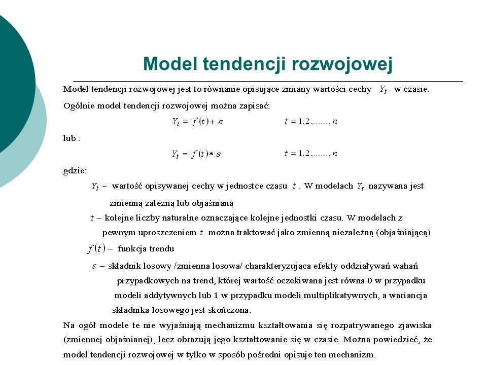 Model tendencji rozwojowej