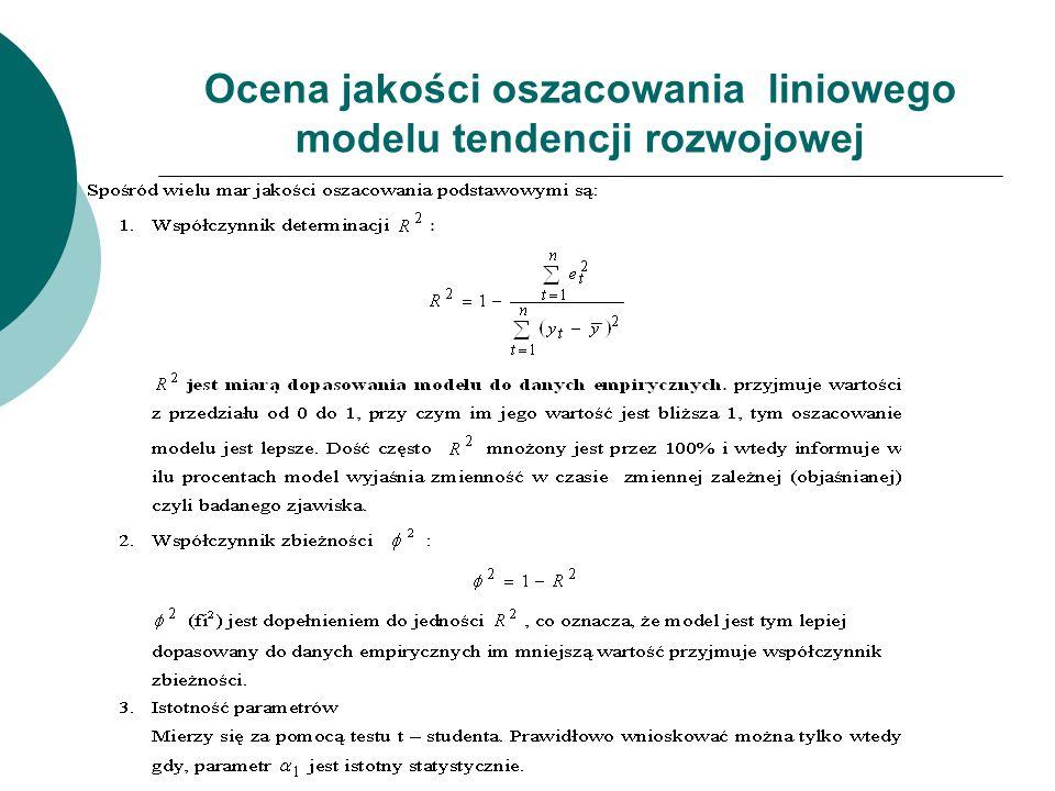Ocena jakości oszacowania liniowego modelu tendencji rozwojowej