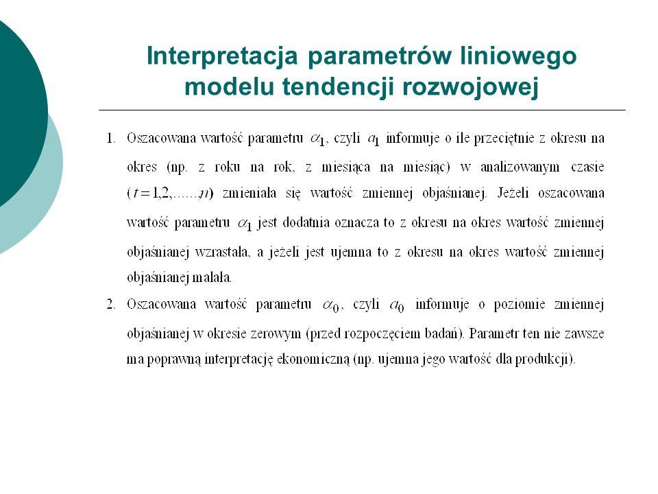 Interpretacja parametrów liniowego modelu tendencji rozwojowej