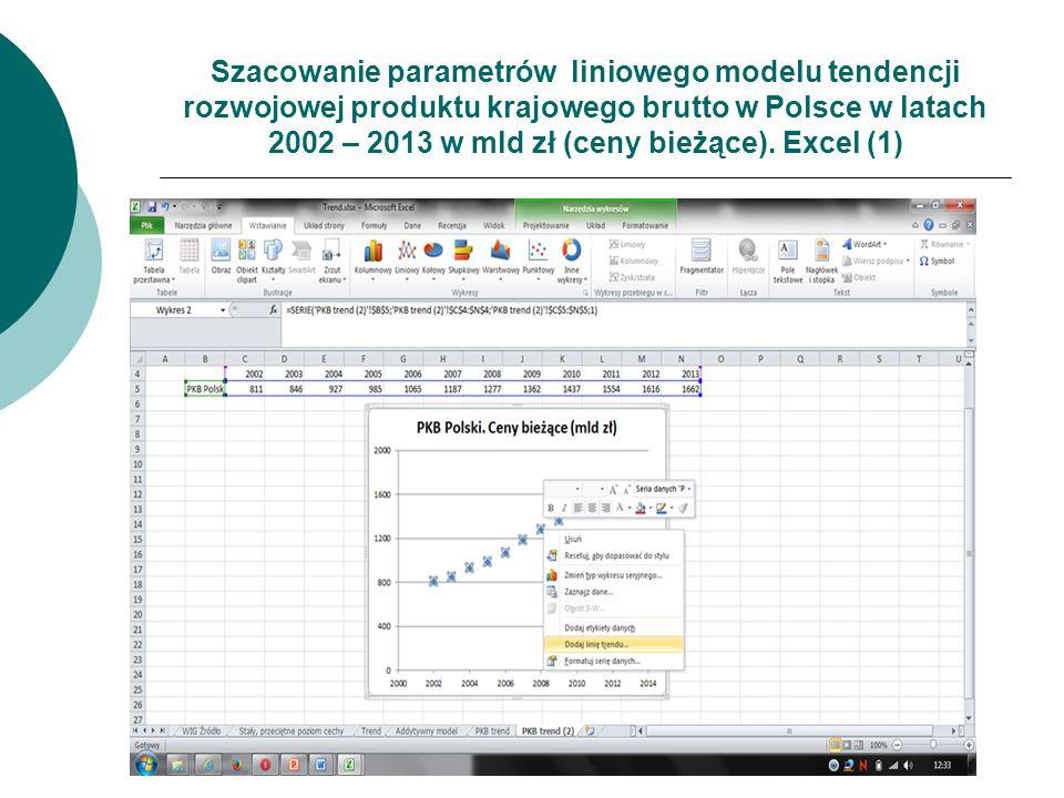 Szacowanie parametrów liniowego modelu tendencji rozwojowej produktu krajowego brutto w Polsce w latach 2002 – 2013 w mld zł (ceny bieżące). Excel (1)