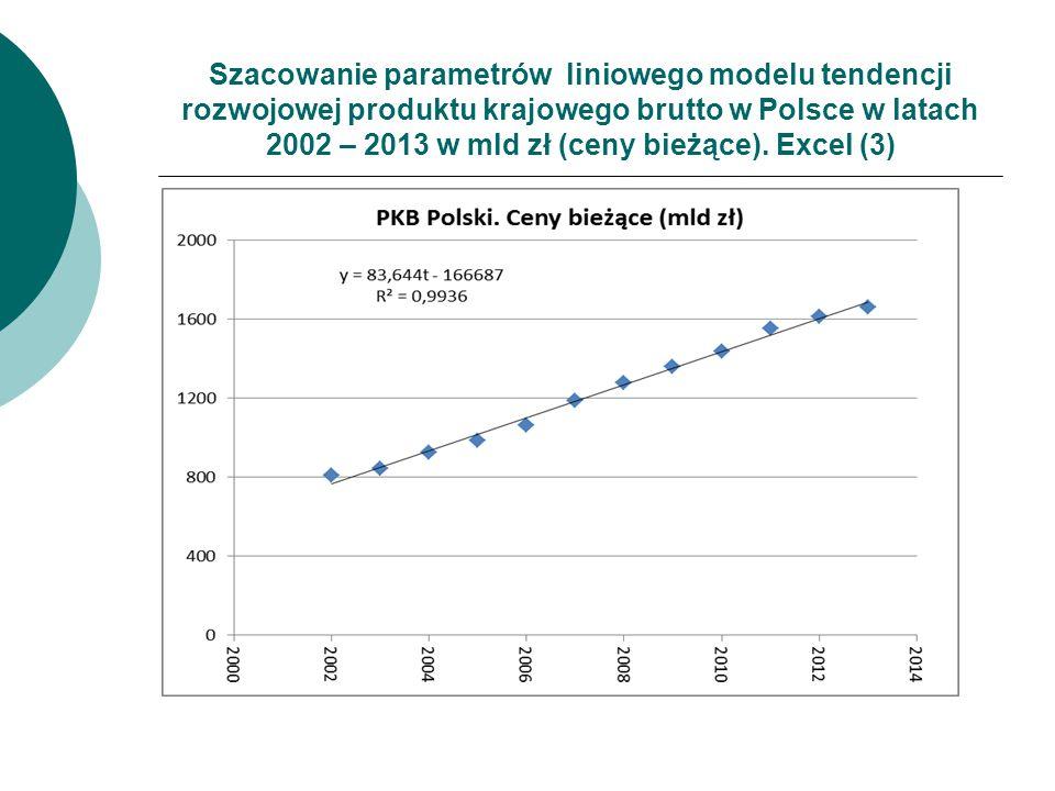 Szacowanie parametrów liniowego modelu tendencji rozwojowej produktu krajowego brutto w Polsce w latach 2002 – 2013 w mld zł (ceny bieżące). Excel (3)