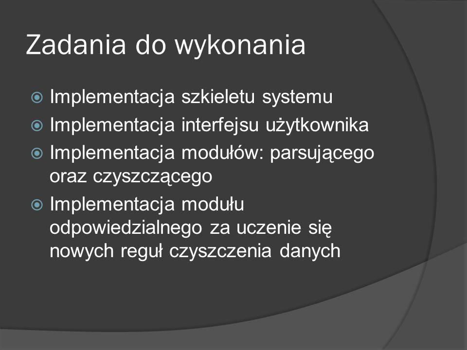 Zadania do wykonania  Implementacja szkieletu systemu  Implementacja interfejsu użytkownika  Implementacja modułów: parsującego oraz czyszczącego  Implementacja modułu odpowiedzialnego za uczenie się nowych reguł czyszczenia danych