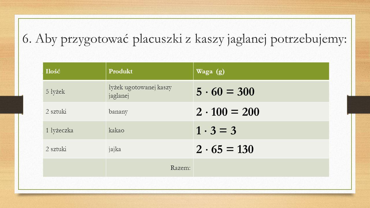 6. Aby przygotować placuszki z kaszy jaglanej potrzebujemy: IlośćProduktWaga (g) 5 łyżek łyżek ugotowanej kaszy jaglanej 5  60 = 300 2 sztukibanany 2