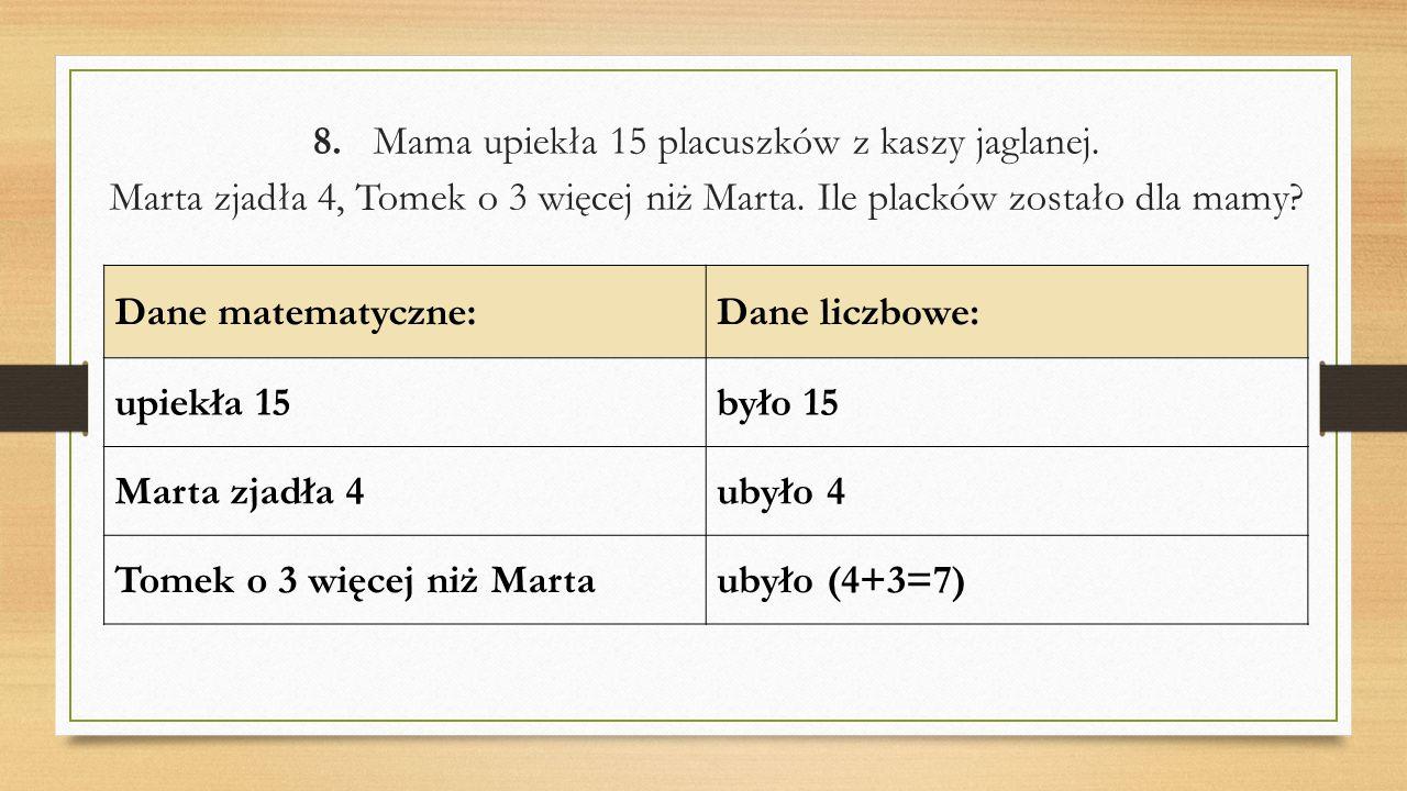 8. Mama upiekła 15 placuszków z kaszy jaglanej. Marta zjadła 4, Tomek o 3 więcej niż Marta. Ile placków zostało dla mamy? Dane matematyczne:Dane liczb