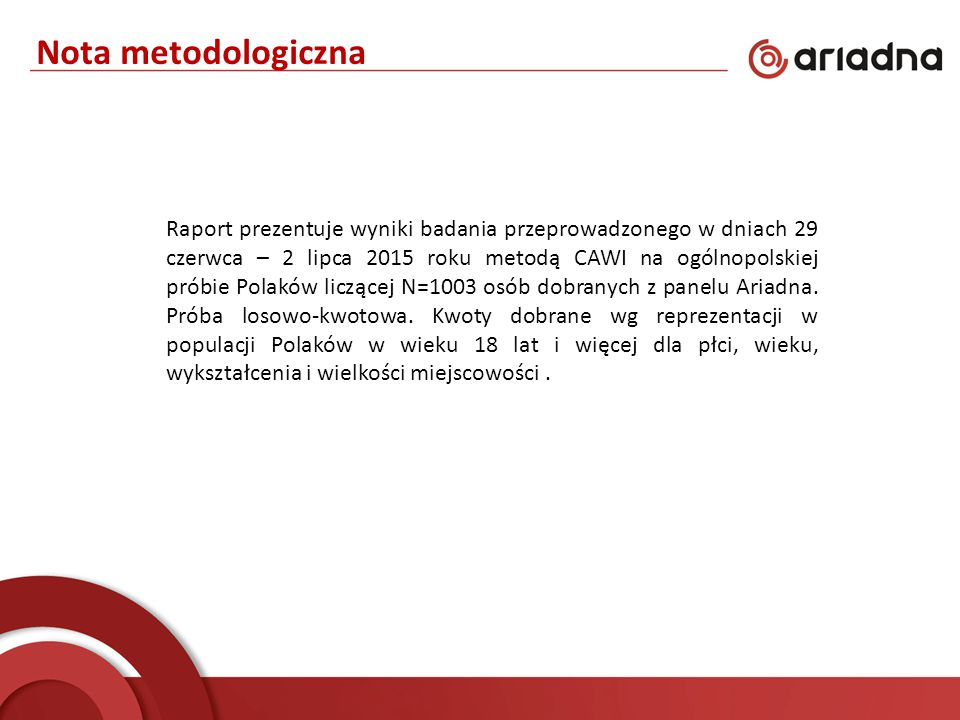Nota metodologiczna Raport prezentuje wyniki badania przeprowadzonego w dniach 29 czerwca – 2 lipca 2015 roku metodą CAWI na ogólnopolskiej próbie Polaków liczącej N=1003 osób dobranych z panelu Ariadna.