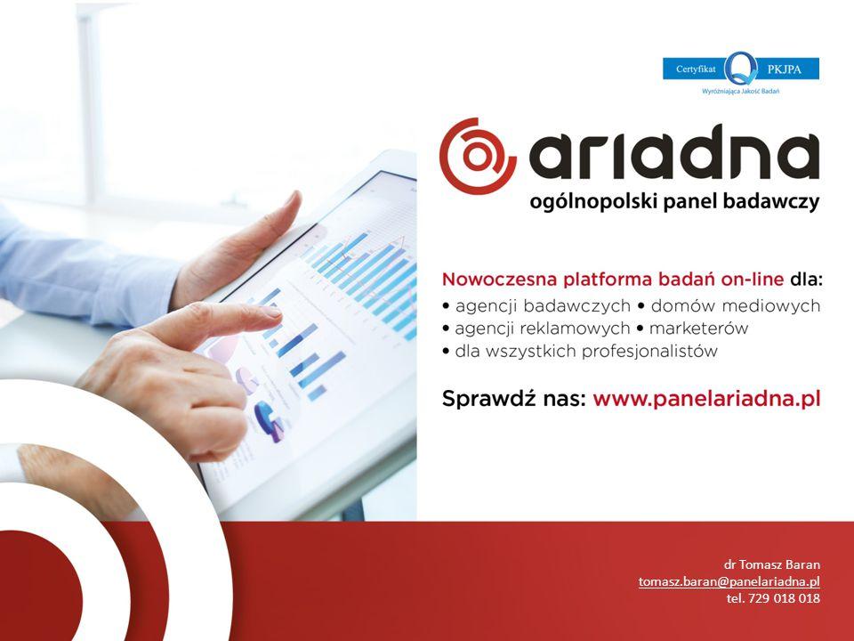 dr Tomasz Baran tomasz.baran@panelariadna.pl tel. 729 018 018
